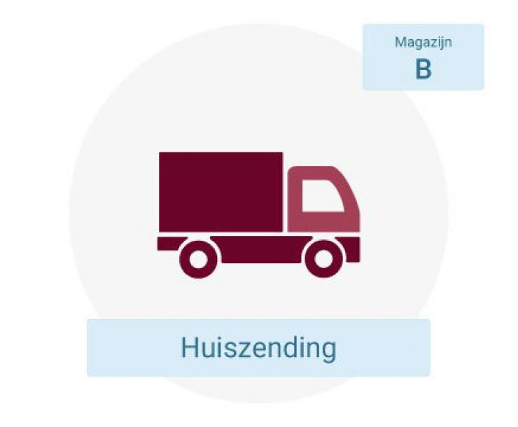 B Huiszending NL